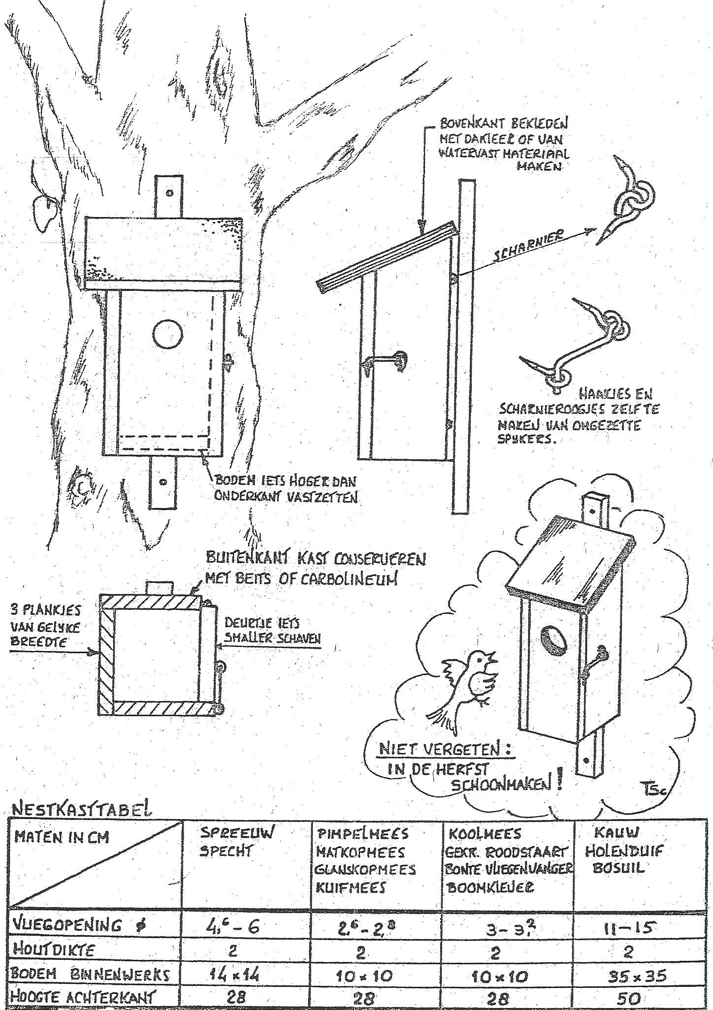 Vaderdag vogelhuisje nestkastje timmeren knutselen huisje voor vogels zelf maken
